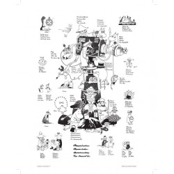 Moomin Poster Moomin Valley Characters 24 x 30 cm Black and White