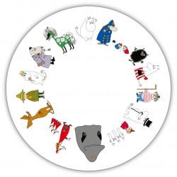 Moomin Pot Coaster Online...