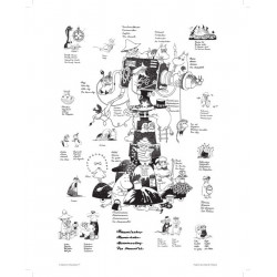 Moomin Poster Characters of Moomin Valley 50 x 70 cm Putinki